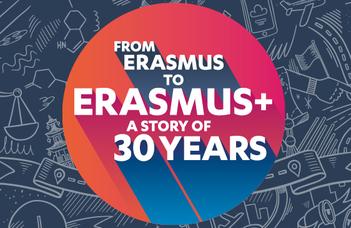 Erasmus Incoming Mobility